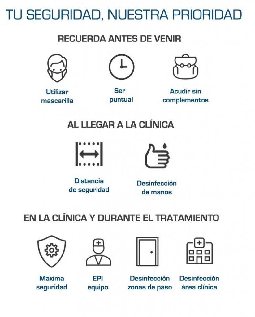protocolo covid dentista mareque